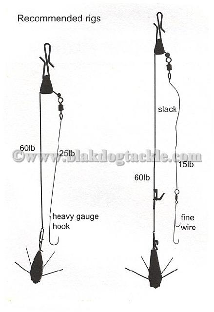Breakaway Sea Fishing NEW Proper Pulley Rig Clips